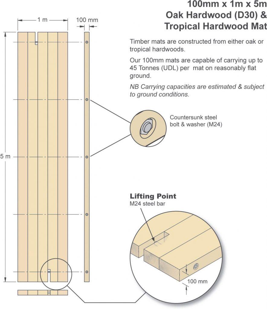 Bog-Mat-Supplies-Product-Specification-Hardwood-Mats-100mm