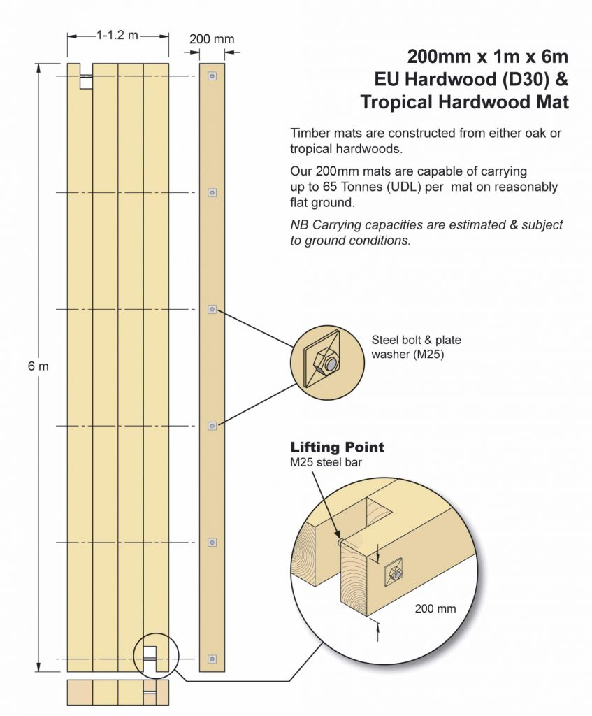 Bog-Mat-Supplies-Product-Specification-Hardwood-Mats-200mmx1x6